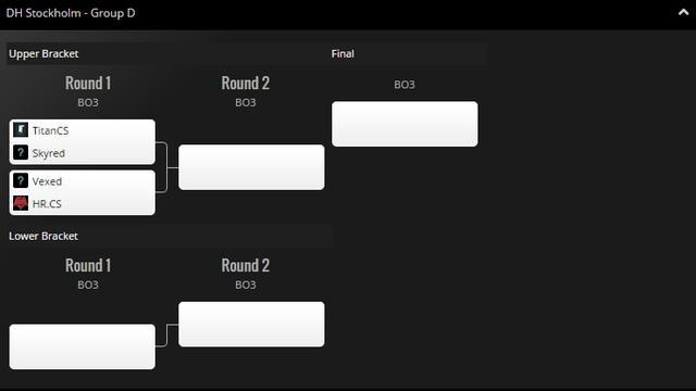 Bảng đấu của Team Skyred tại giải đấu Dreamhack