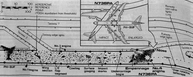 Vị trí xảy ra vụ va chạm giữa hai máy bay.
