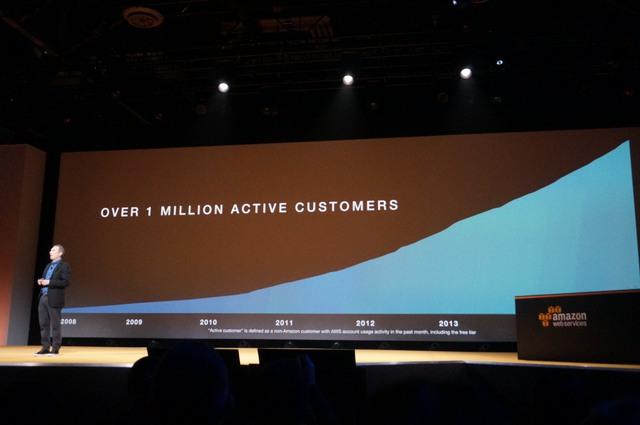 Hơn 1 triệu khách hàng doanh nghiệp.
