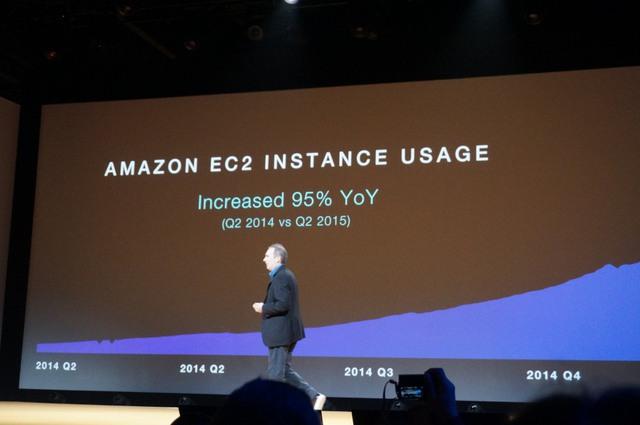 AWS có tốc độ phát triển nhanh nhất trong các công ty điện toán đám mây hiện nay.