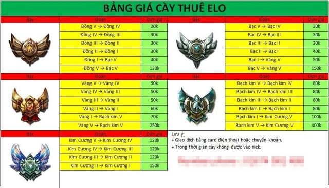 Bảng giá cày thuê cụ thể dành cho game thủ Việt....