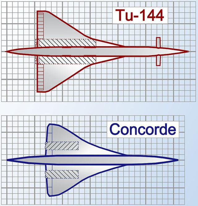 Hai chiếc máy bay khá tương đồng trong thiết kế