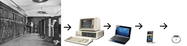 Quá trình phát triển của công nghệ máy tính.