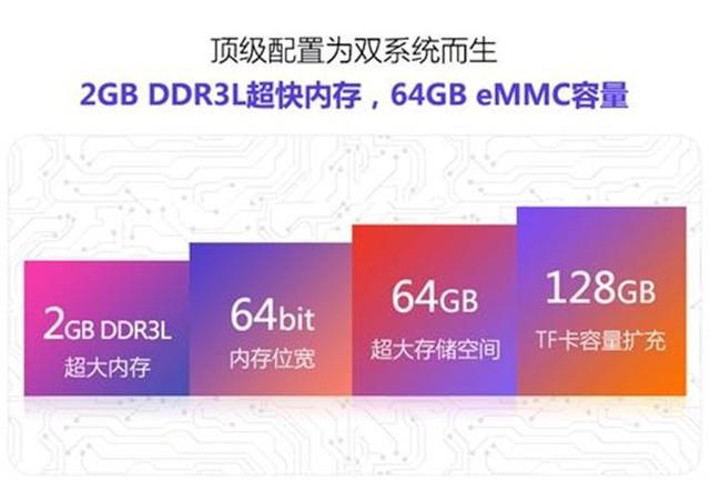 Bộ nhớ trong lên tới 64GB & 128GB