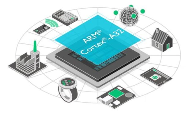 ARM và TSMC sẽ là một liên minh có thể đe dọa cả IBM lẫn Intel.