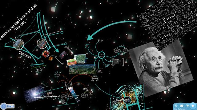 Albert Einstein cũng phải thay đổi tiên đề vận tốc tuyệt đối của ánh sáng. Ảnh minh họa.