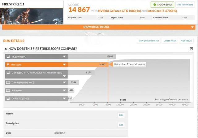 Điểm Firestrike của Alienware 15, điểm graphic (số điểm đánh giá card đồ họa) là 23021