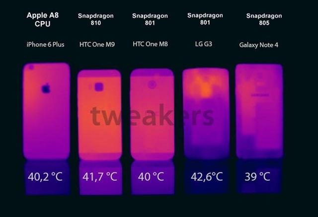 Lỗi tản nhiệt của Snapdragon 810 trên HTC One M9.