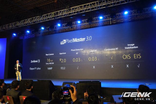 Camera trên ZenFone 3 tốt hơn Oppo F1 plus?