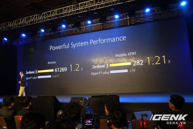 Hiệu năng ZenFone 3 tốt hơn Oppo F1 plus?