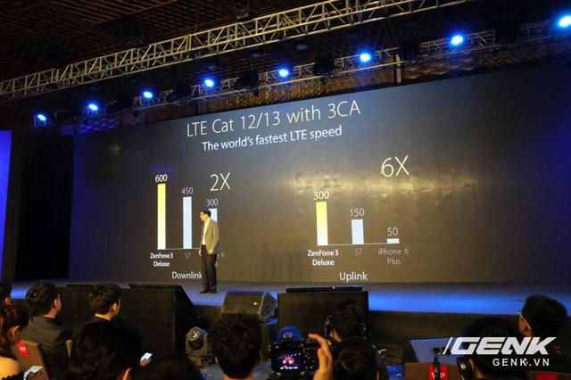 Tốc độ LTE của ZenFone 3 Deluxe nhanh hơn Galaxy S7 và iPhone 6 Plus?