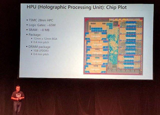 Sơ đồ chi tiết về con chip HPU trong Hololens.