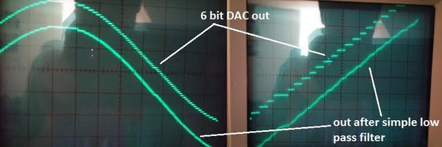 Một ví dụ khá thô sơ, những nó cho thấy được dữ liệu âm thanh sẽ được tái tạo hoàn hảo từ những bậc thang này.