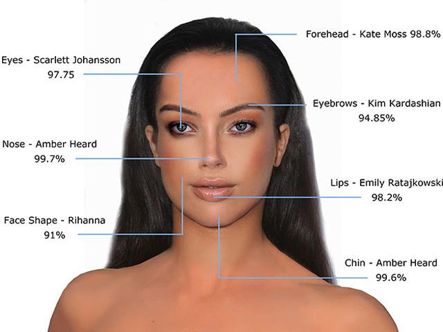 """Trên đây là khuôn mặt """"suýt hoàn hảo"""" với từng bộ phận sát mốc 100% nhất của các cô nàng kia."""