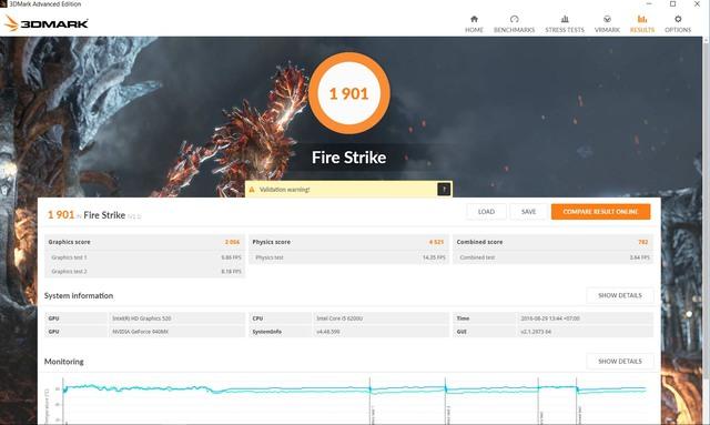 Điểm 3DMark Fire Strike