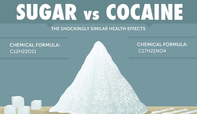 Từ lâu, con người đã biết về nguy cơ của đường khi được sử dụng quá nhiều
