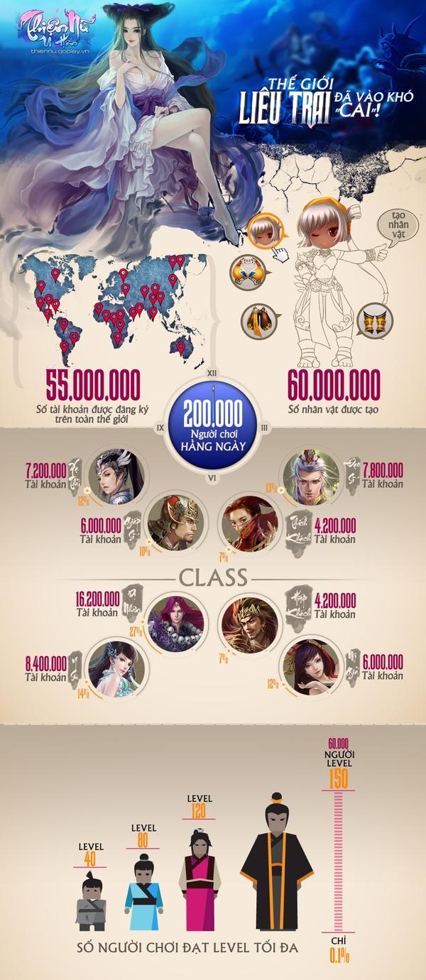 """Infographic: """"Đừng mơ tìm thấy item giống nhau trong Thiện Nữ U Hồn"""" 3"""