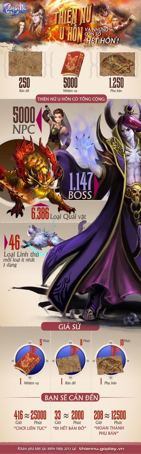"""Infographic: """"Đừng mơ tìm thấy item giống nhau trong Thiện Nữ U Hồn"""" 4"""