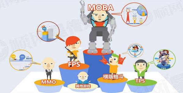 Game MOBA thống trị các tiệm chơi game & internet 1