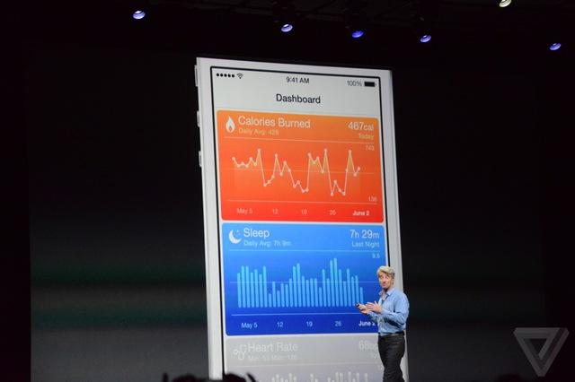 HealthKit: trung tâm y tế di động trên iOS 8