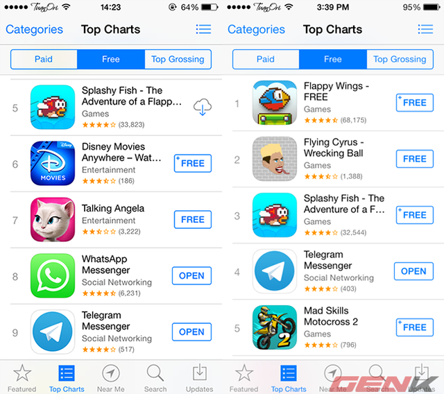 Telegram vượt mặt WhatsApp trên bảng xếp hạng ứng dụng miễn phí AppStore