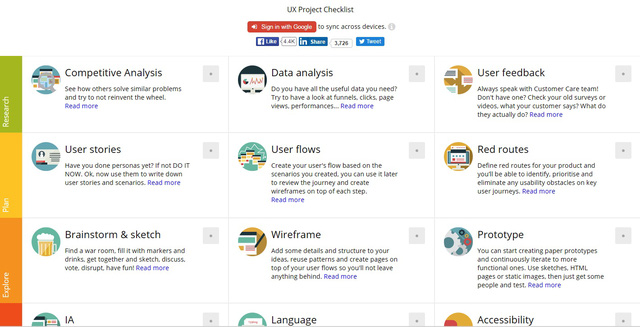 13 công cụ và website thiết kế vô giá cho các UI/UX designer - Ảnh 1.