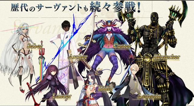 Các nhân vật trong Fate/Grand Order