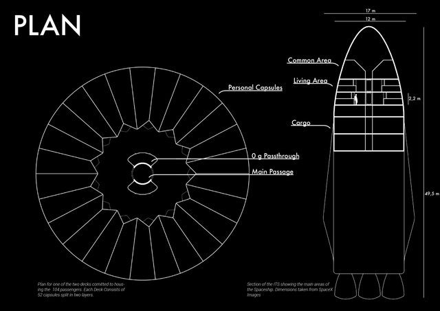Nếu đây là bên trong tàu vũ trụ của Elon Musk đến Sao Hỏa, bạn có muốn đi không? - Ảnh 3.