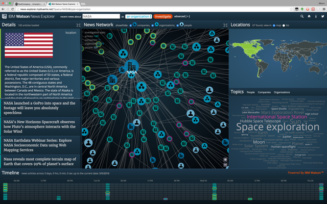 IBM Watson News Explorer