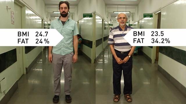 Chỉ số BMI thấp hơn, nhưng tỷ lệ chất béo cơ thể lại cao hơn nhiều