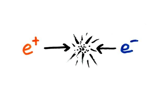 Hai trạng thái hạt, có thể hiểu tương tự với hai trạng thái vật chất và phản vật chất.