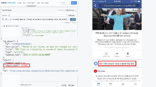 Sai sót trong việc tính số lượt share và like bài đăng trên Facebook.