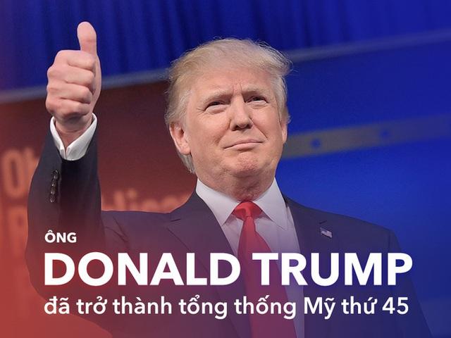 Chân dung tân tổng thống mới của Mỹ.