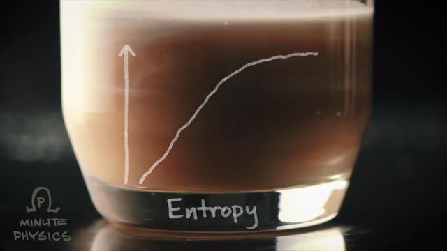 Trạng thái entropy của một cốc cà phê sữa. Sữa hòa vào cà phê và thành một loại đồ uống mới, không bao giờ tách ra được nữa.