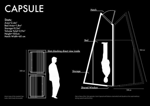 Nếu đây là bên trong tàu vũ trụ của Elon Musk đến Sao Hỏa, bạn có muốn đi không? - Ảnh 7.