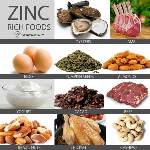 Ăn đủ kẽm từ chế độ dinh dưỡng hoặc uống viên bổ sung kẽm khi cần thiết