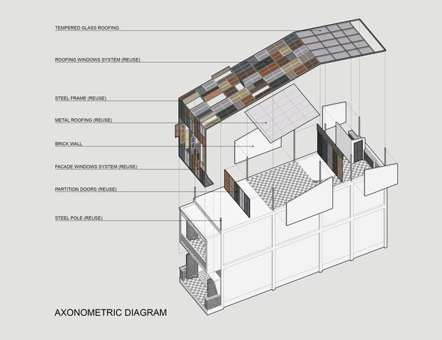 Cơ cấu không gian và vỏ bọc độc đáo của Vegan House.