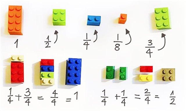 Chắc chắn lũ trẻ sẽ vô cùng yêu thích phương pháp dạy toán bằng LEGO, vừa trực quan lại dễ hiểu