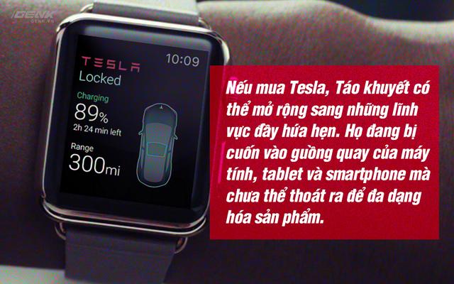 Apple nên mua Tesla để trở lại hình ảnh xưa.
