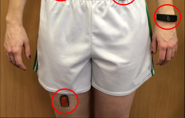 Hoạt động và tư thế của người tham gia được theo dõi bởi activPAL, thiết bị gắn trên đùi