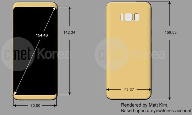 Hình ảnh đồ họa về Samsung Galaxy S8 dựa trên những tin đồn rò rỉ.