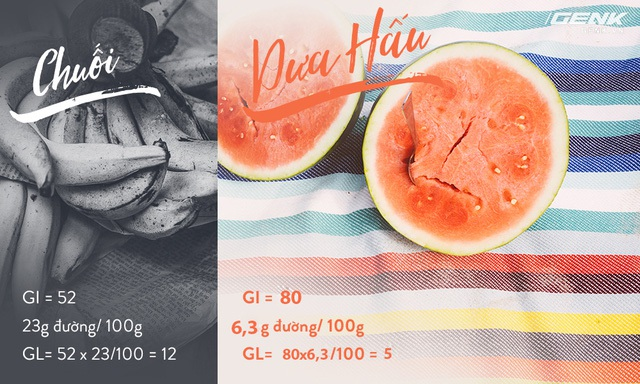 Mặc dù có chỉ số GI cao hơn chuối, dưa hấu vẫn là lựa chọn tốt hơn cho người tiểu đường