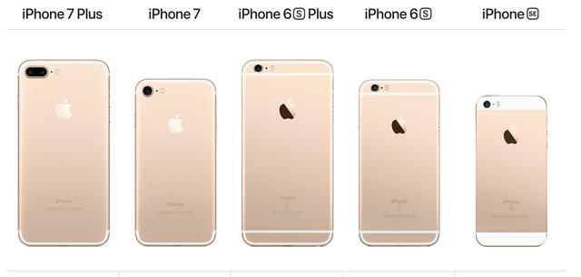 Những chiếc iPhone hiện đang được Apple bán ra