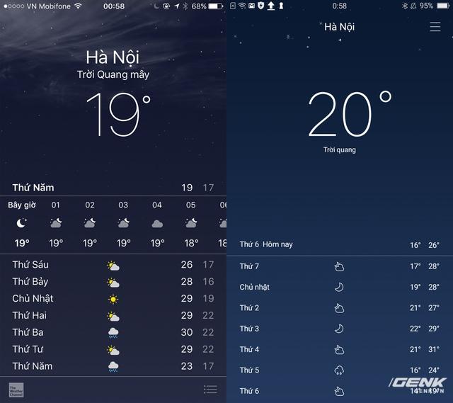 Thời tiết