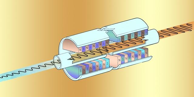Sơ đồ lõi kỹ thuật laser electron tự do.
