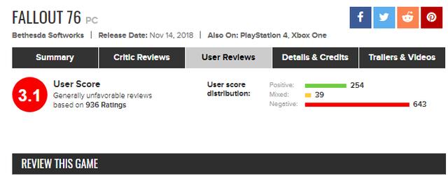 Đánh giá sớm Fallout 76: Cú lừa ngoạn mục nhất năm 2018 là đây chứ đâu - Ảnh 1.