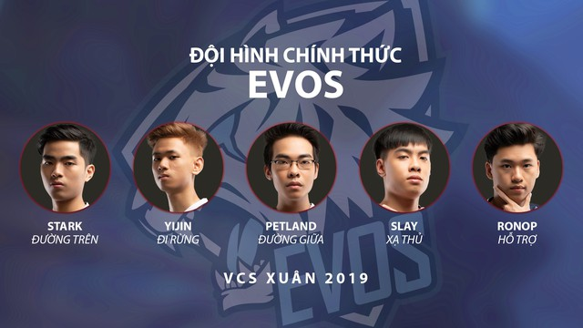 LMHT: 2 ông lớn của VCS và FTV công bố đội hình chính thức cho mùa Xuân 2019 - Ảnh 1.
