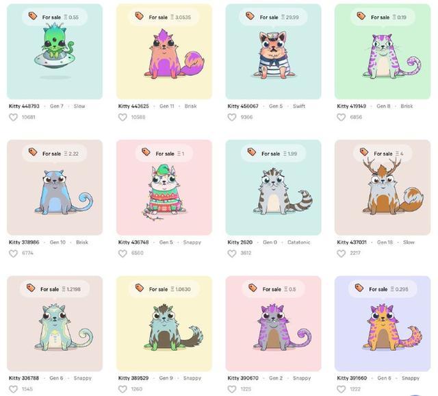 Những chú mèo ảo độc đáo trên Cryptokitties có thể được bán với giá rất cao