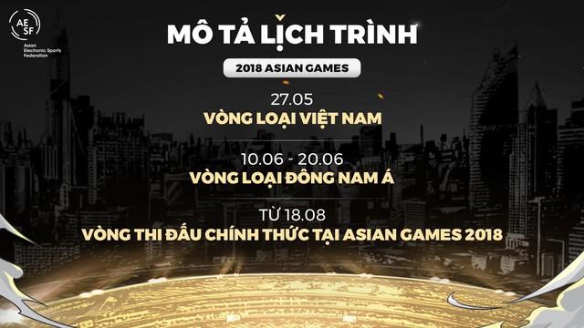 Hành trình đầy thử thách để đại diện Việt Nam tới với Á vận hội 2018.