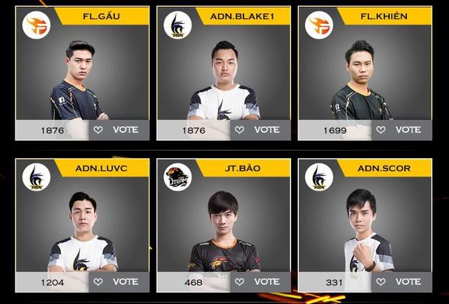 12 tuyển thủ có phiếu bầu cao nhất trên website cũng không có Meow